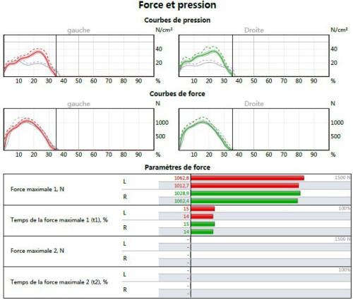 analyse-leurion-barefooting-06